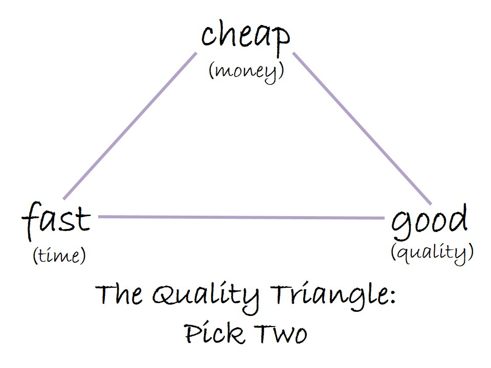 Image result for fast cheap quality triangle